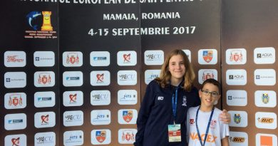 Ana y Ciro en el Campeonato de Europa Juvenil