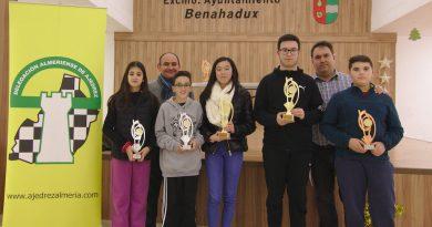 Francisco Merelo y Laura Wang campeón y campeona provinciales juveniles 2019