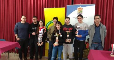 Campeonato Juvenil provincial 2020
