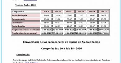 Convocatoria de los campeonatos de España Sub-8 a Sub-18