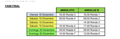 Convocatoria del Campeonato de Andalucía Absoluto-sub18 y Andaluz B. Fechas de fase provincial
