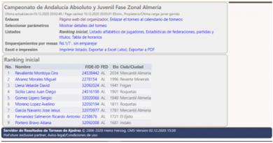 CAMPEONATO DE ANDALUCIA ABSOLUTO – FASE  PROVINCIAL